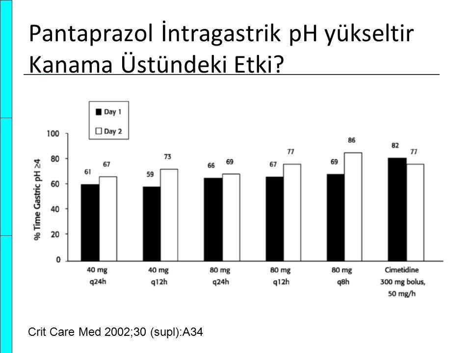Pantaprazol İntragastrik pH yükseltir Kanama Üstündeki Etki