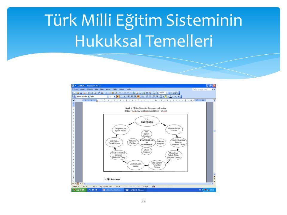 Türk Milli Eğitim Sisteminin Hukuksal Temelleri