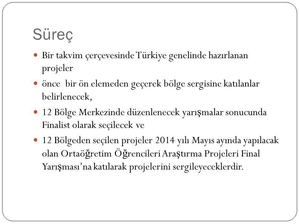 Süreç Bir takvim çerçevesinde Türkiye genelinde hazırlanan projeler