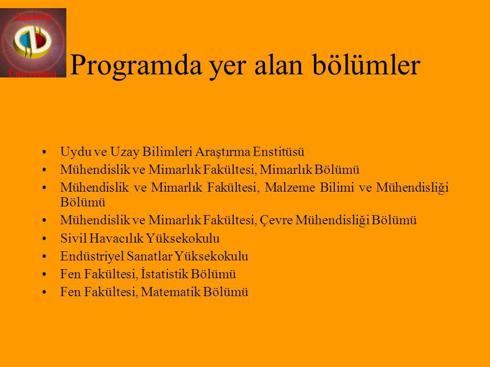Programda yer alan bölümler