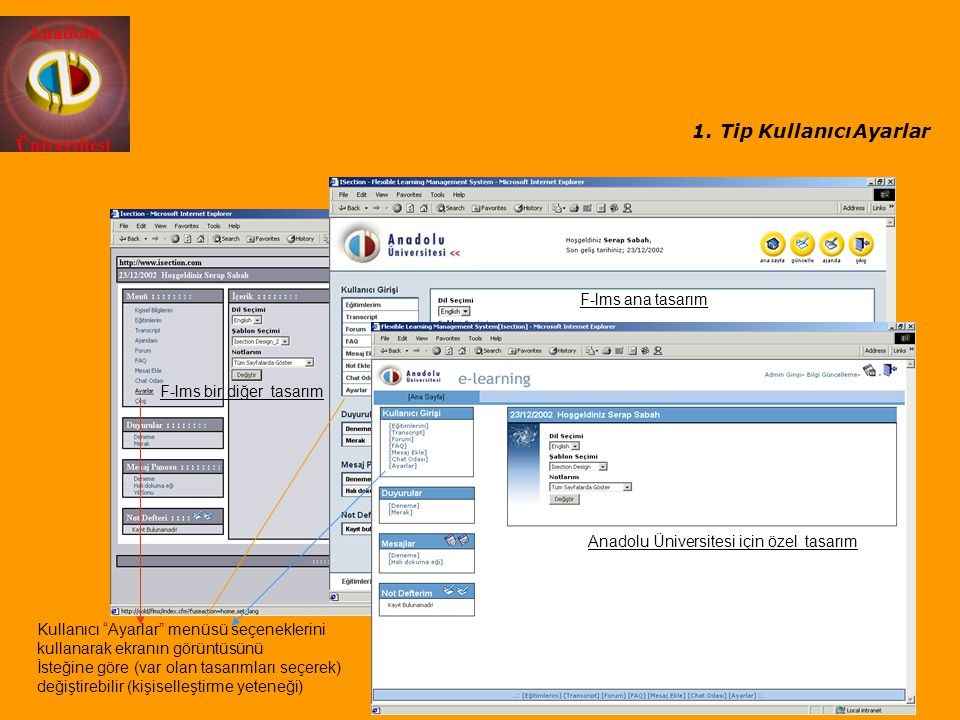 Tip Kullanıcı Ayarlar F-lms ana tasarım F-lms bir diğer tasarım