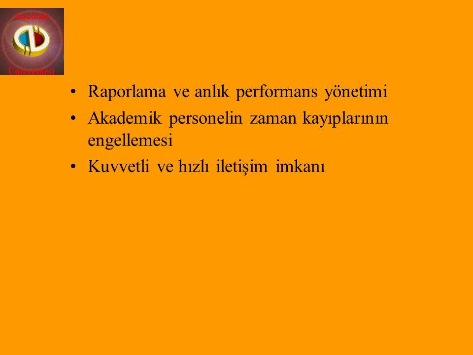 Raporlama ve anlık performans yönetimi