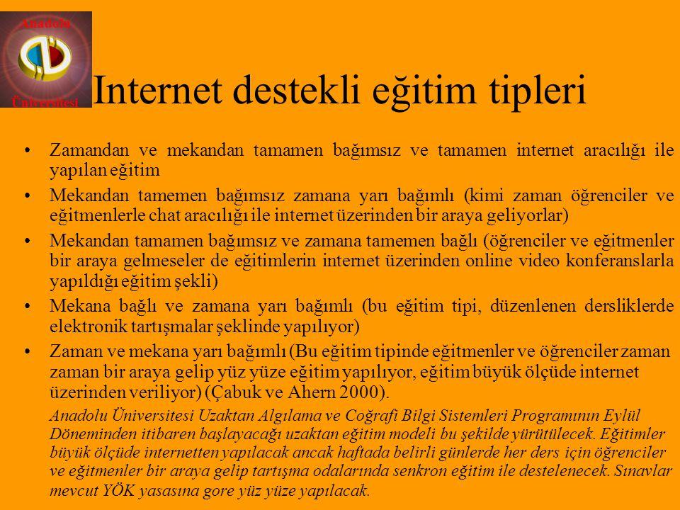 Internet destekli eğitim tipleri