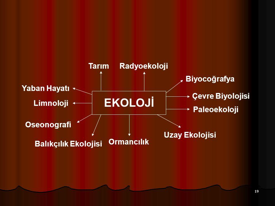 EKOLOJİ Tarım Radyoekoloji Biyocoğrafya Yaban Hayatı Çevre Biyolojisi