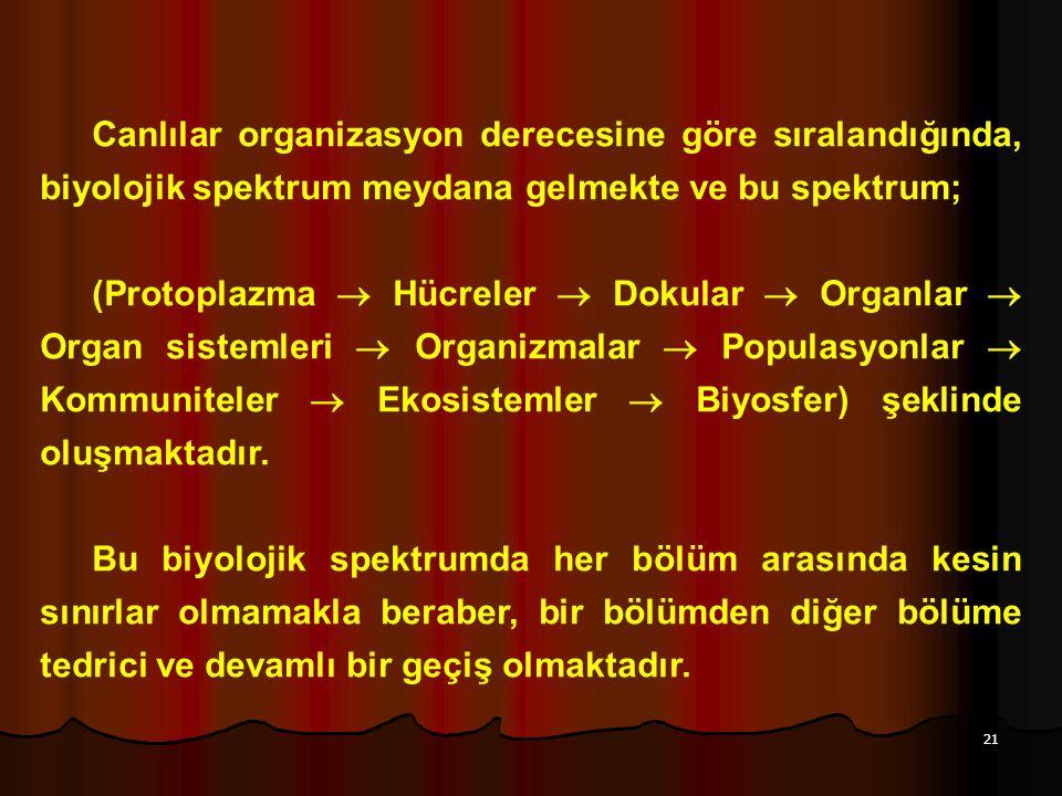 Canlılar organizasyon derecesine göre sıralandığında, biyolojik spektrum meydana gelmekte ve bu spektrum;