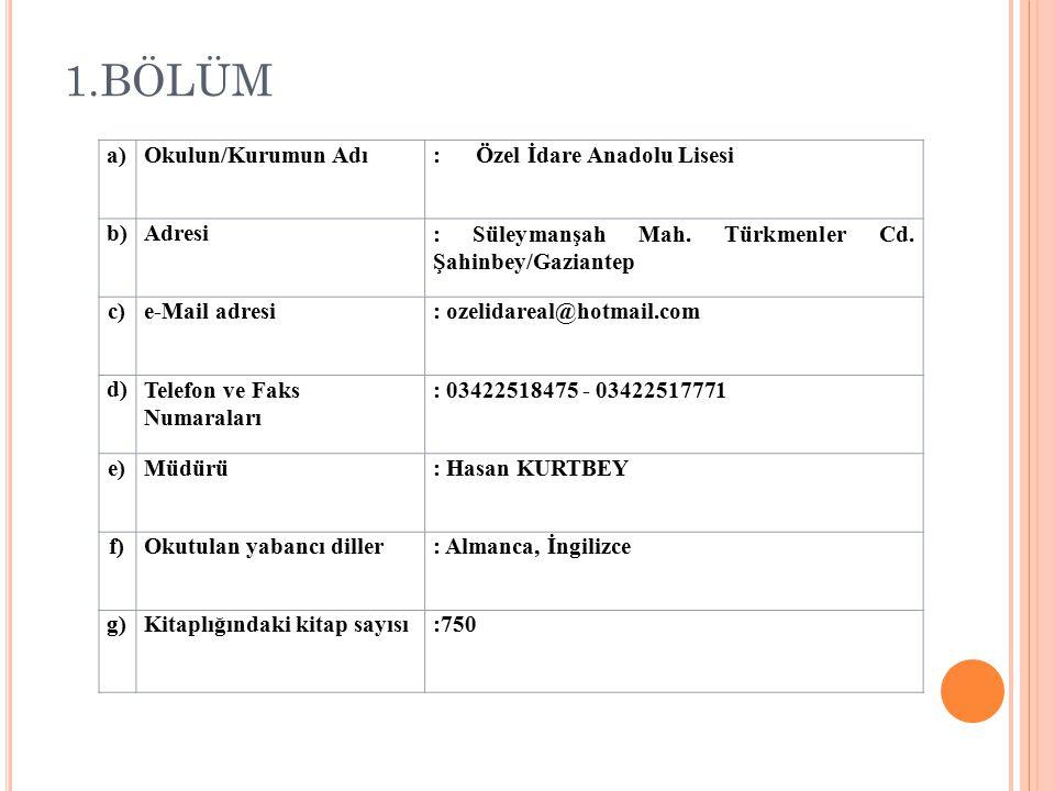 1.BÖLÜM a) Okulun/Kurumun Adı : Özel İdare Anadolu Lisesi b) Adresi