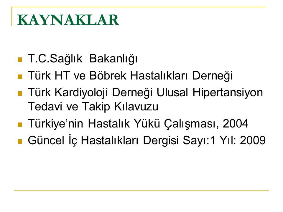 KAYNAKLAR T.C.Sağlık Bakanlığı Türk HT ve Böbrek Hastalıkları Derneği