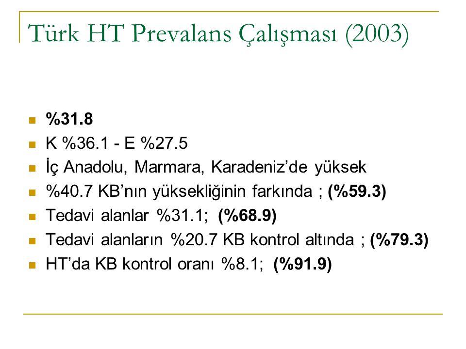 Türk HT Prevalans Çalışması (2003)