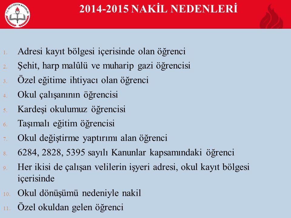 2014-2015 NAKİL NEDENLERİ Adresi kayıt bölgesi içerisinde olan öğrenci