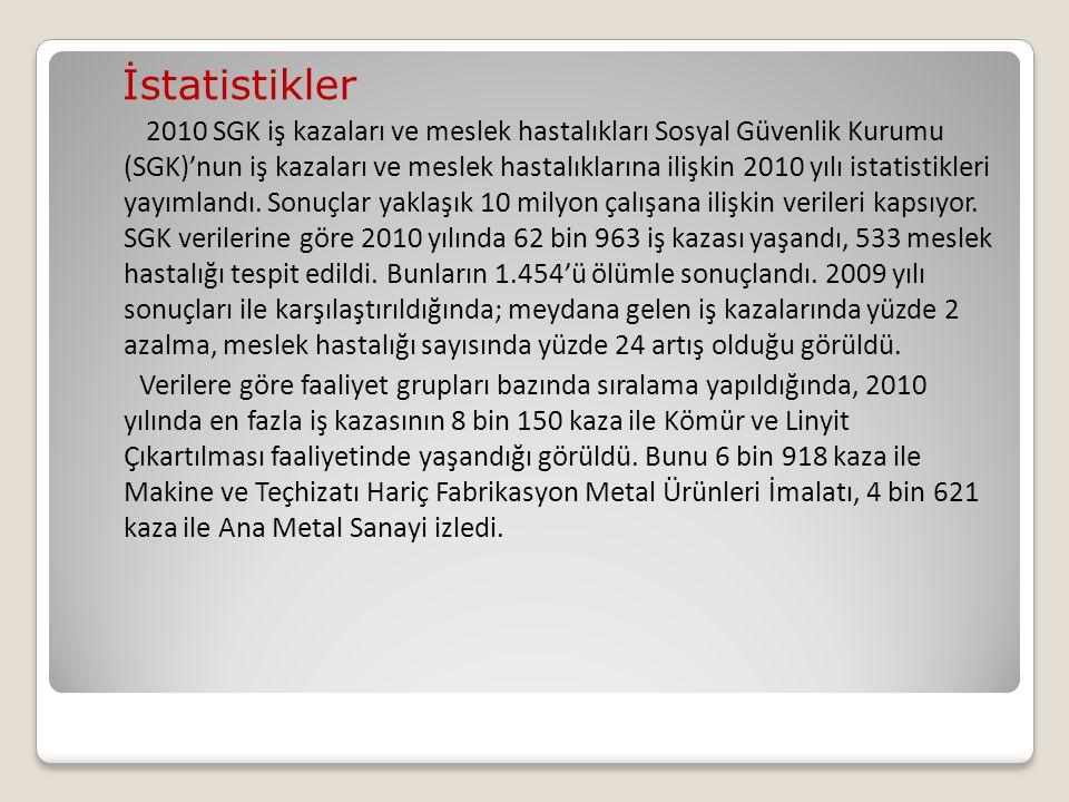 İstatistikler