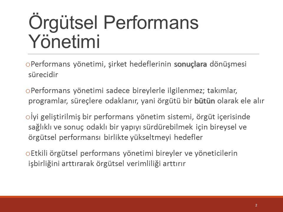 Örgütsel Performans Yönetimi