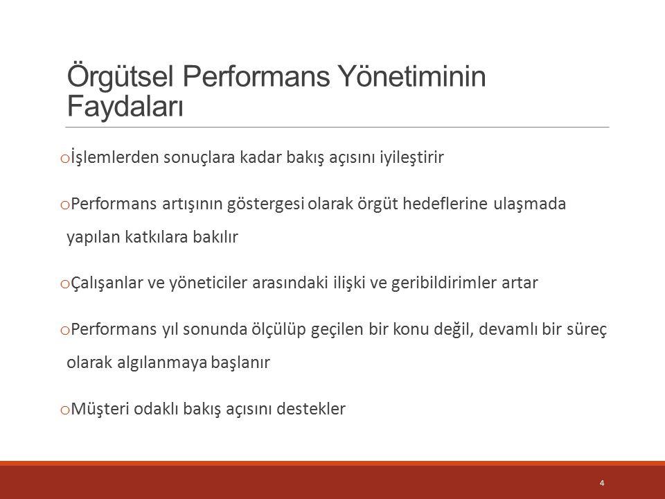 Örgütsel Performans Yönetiminin Faydaları