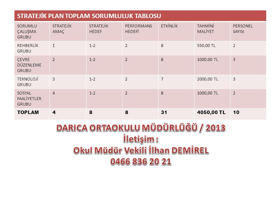 DARICA ORTAOKULU MÜDÜRLÜĞÜ / 2013 Okul Müdür Vekili İlhan DEMİREL