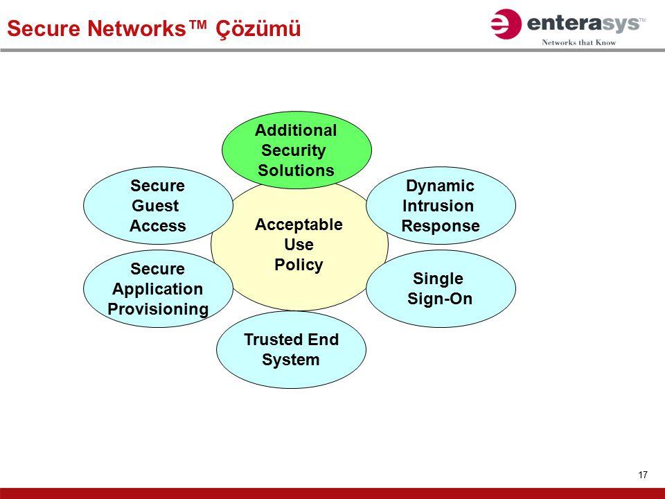 Secure Networks™ Çözümü