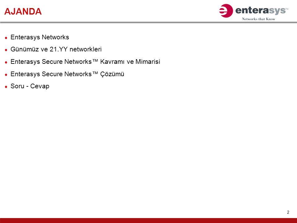 AJANDA Enterasys Networks Günümüz ve 21.YY networkleri