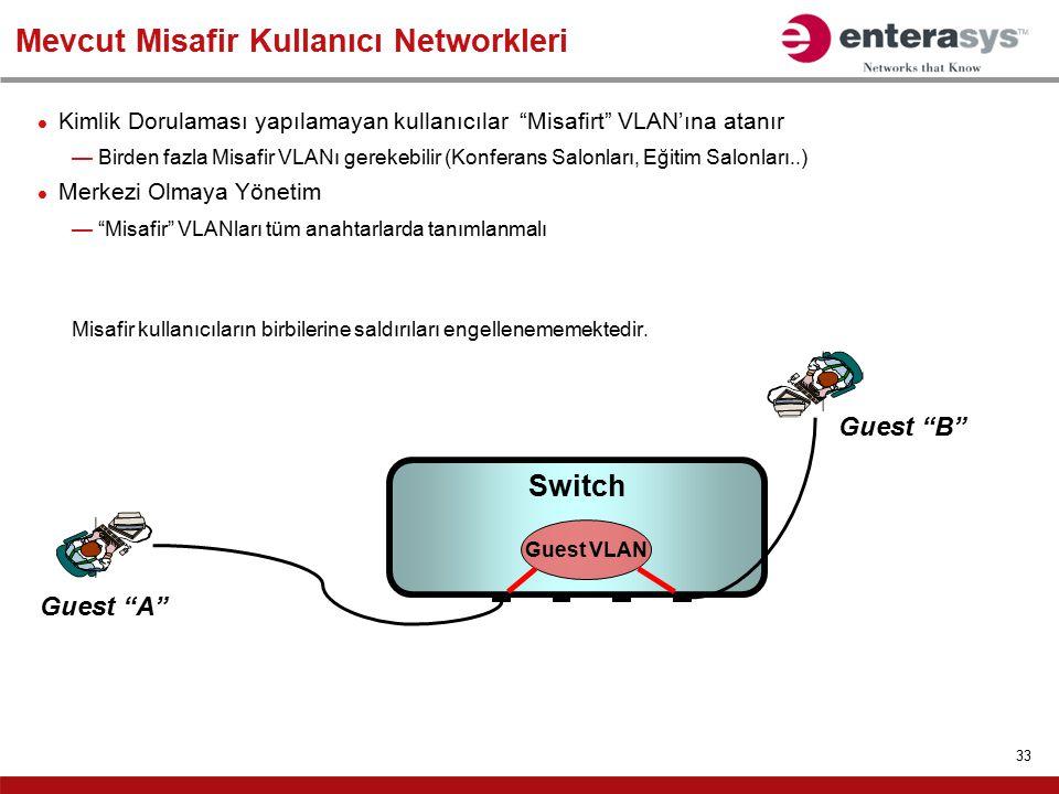 Mevcut Misafir Kullanıcı Networkleri