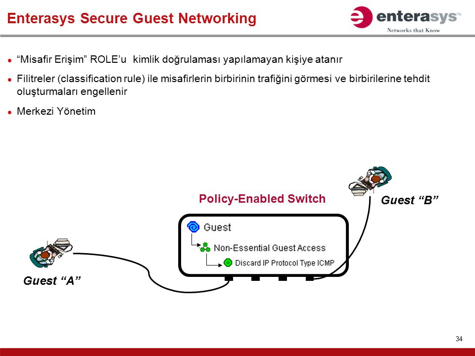 Enterasys Secure Guest Networking