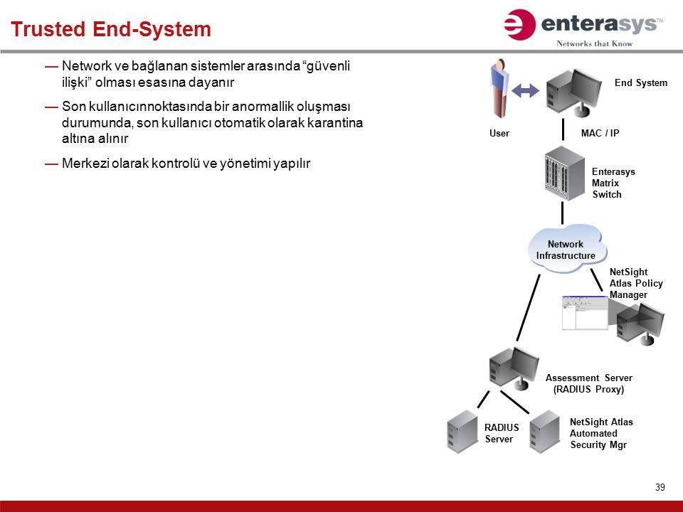 Trusted End-System Network ve bağlanan sistemler arasında güvenli ilişki olması esasına dayanır.