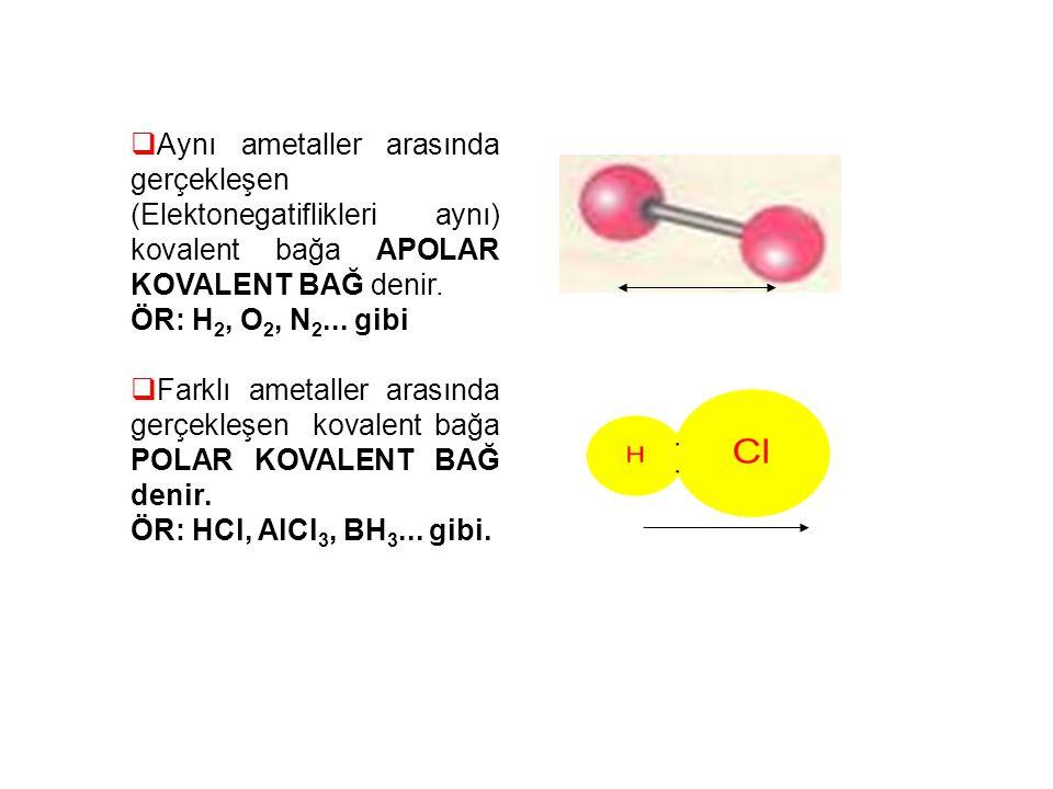 Aynı ametaller arasında gerçekleşen (Elektonegatiflikleri aynı) kovalent bağa APOLAR KOVALENT BAĞ denir.