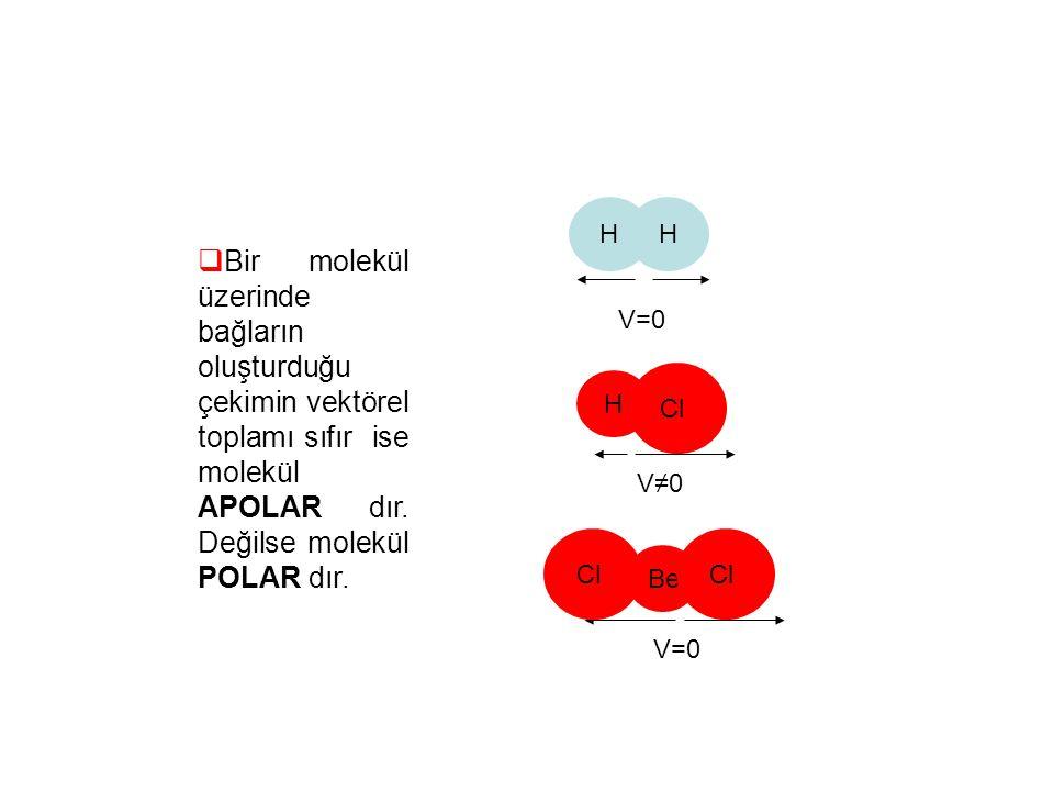 H V=0. Bir molekül üzerinde bağların oluşturduğu çekimin vektörel toplamı sıfır ise molekül APOLAR dır. Değilse molekül POLAR dır.