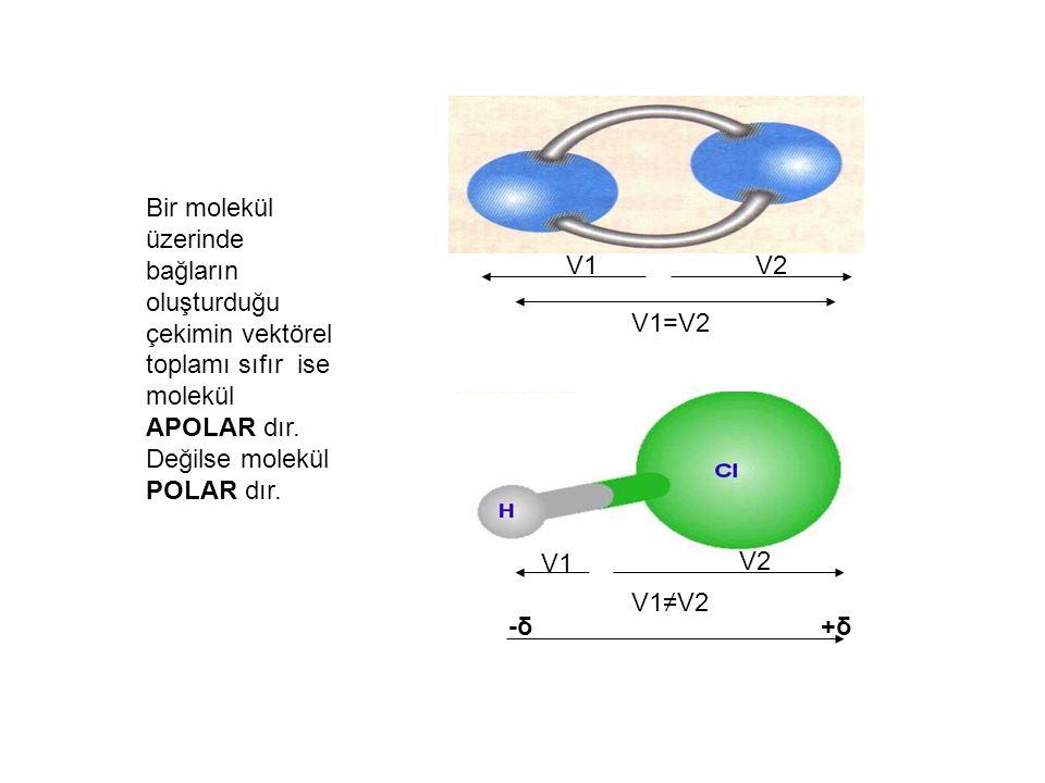 V2 V1. V1=V2. Bir molekül üzerinde bağların oluşturduğu çekimin vektörel toplamı sıfır ise molekül APOLAR dır. Değilse molekül POLAR dır.