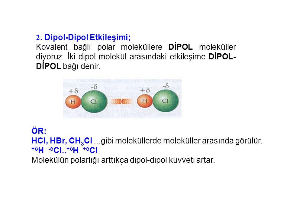 2. Dipol-Dipol Etkileşimi;