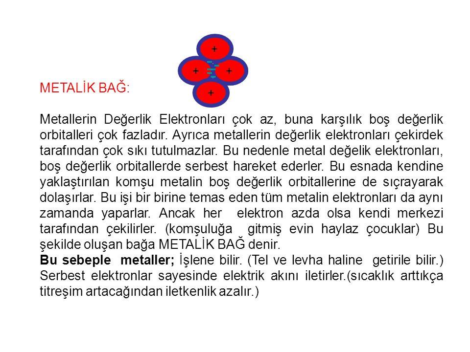 + - METALİK BAĞ: