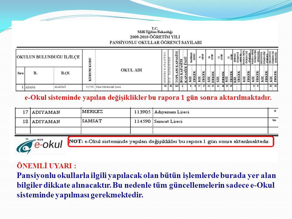 e-Okul sisteminde yapılan değişiklikler bu rapora 1 gün sonra aktarılmaktadır.