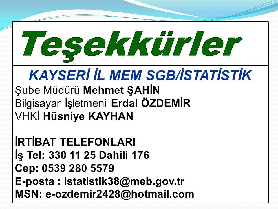 KAYSERİ İL MEM SGB/İSTATİSTİK