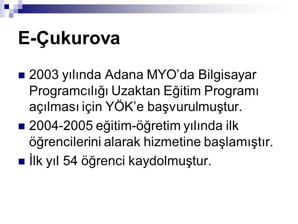 E-Çukurova 2003 yılında Adana MYO'da Bilgisayar Programcılığı Uzaktan Eğitim Programı açılması için YÖK'e başvurulmuştur.