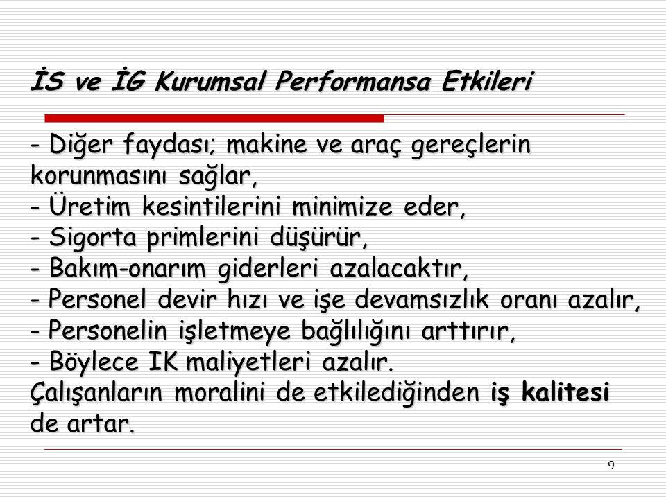 İS ve İG Kurumsal Performansa Etkileri