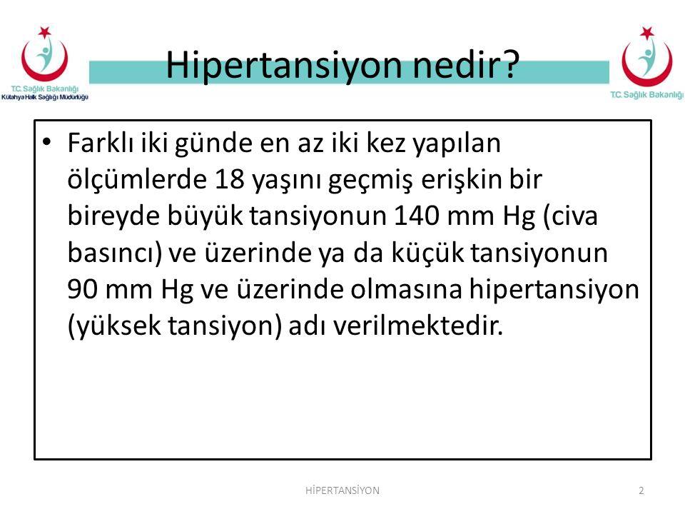 Hipertansiyon nedir