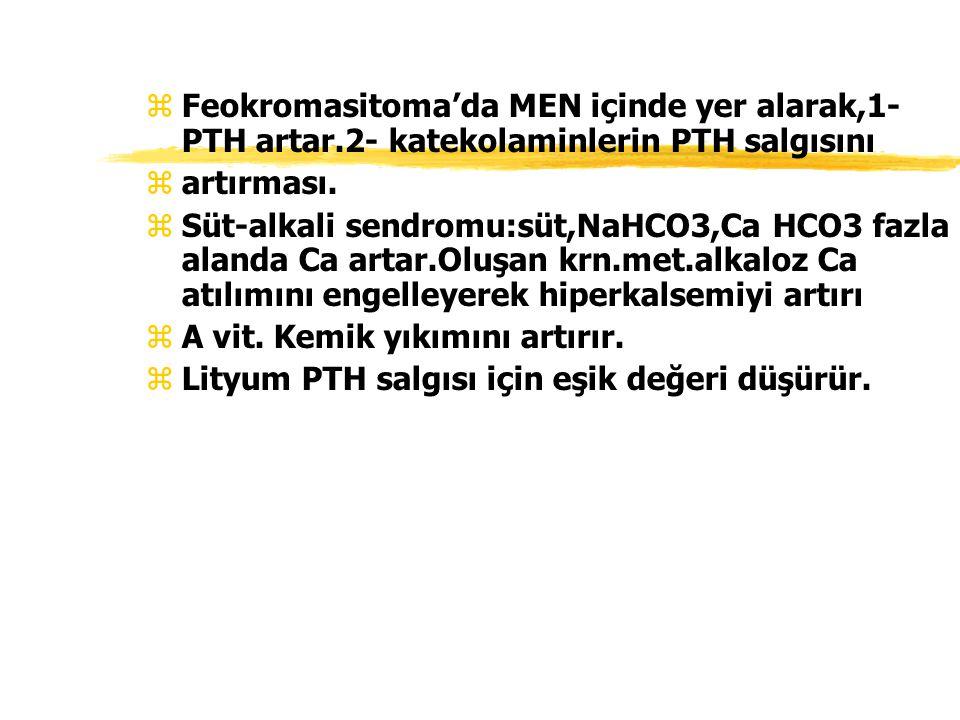 Feokromasitoma'da MEN içinde yer alarak,1- PTH artar
