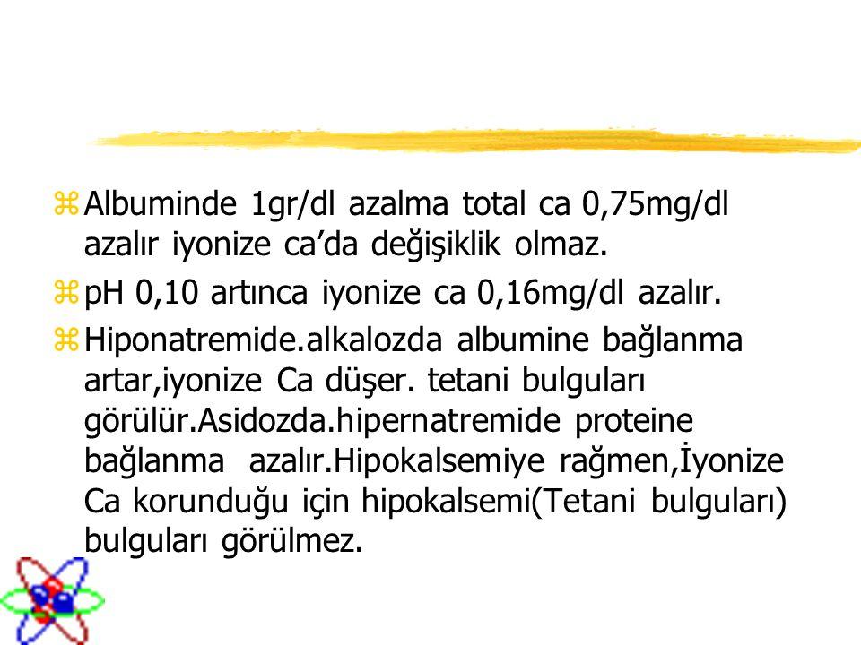 Albuminde 1gr/dl azalma total ca 0,75mg/dl azalır iyonize ca'da değişiklik olmaz.