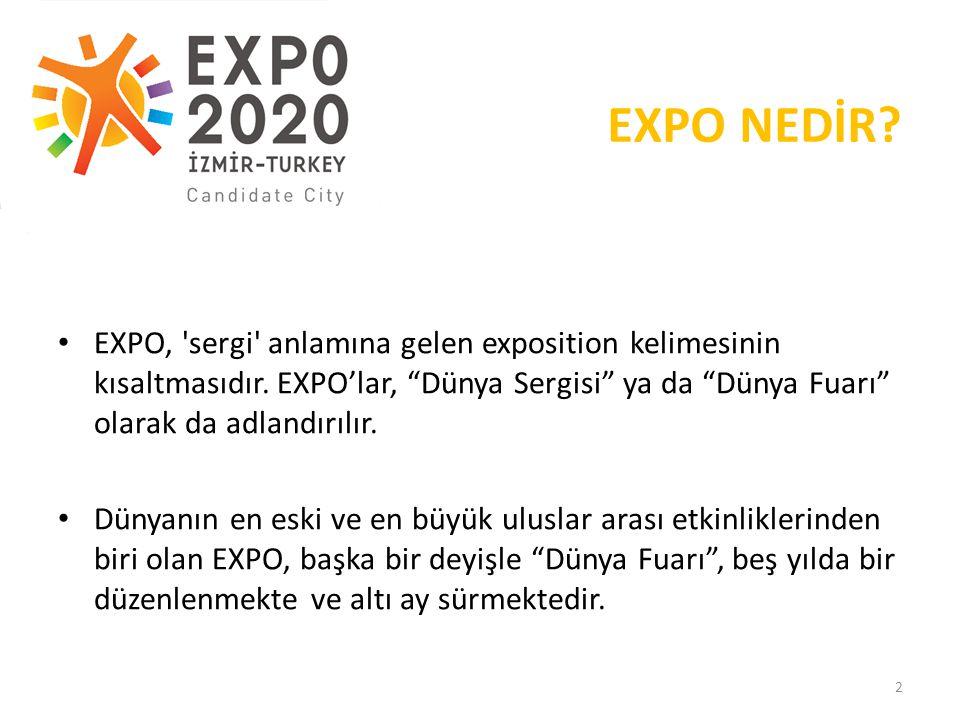 19.05.2013 EXPO NEDİR