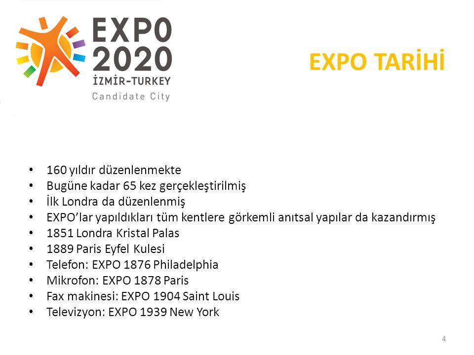 EXPO TARİHİ 160 yıldır düzenlenmekte