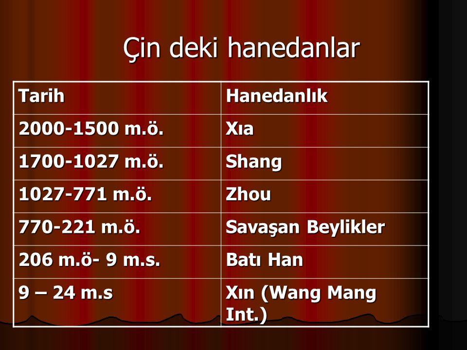 Çin deki hanedanlar Tarih Hanedanlık 2000-1500 m.ö. Xıa 1700-1027 m.ö.