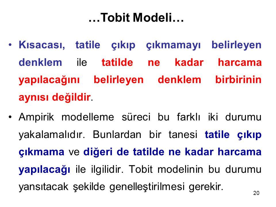 …Tobit Modeli…