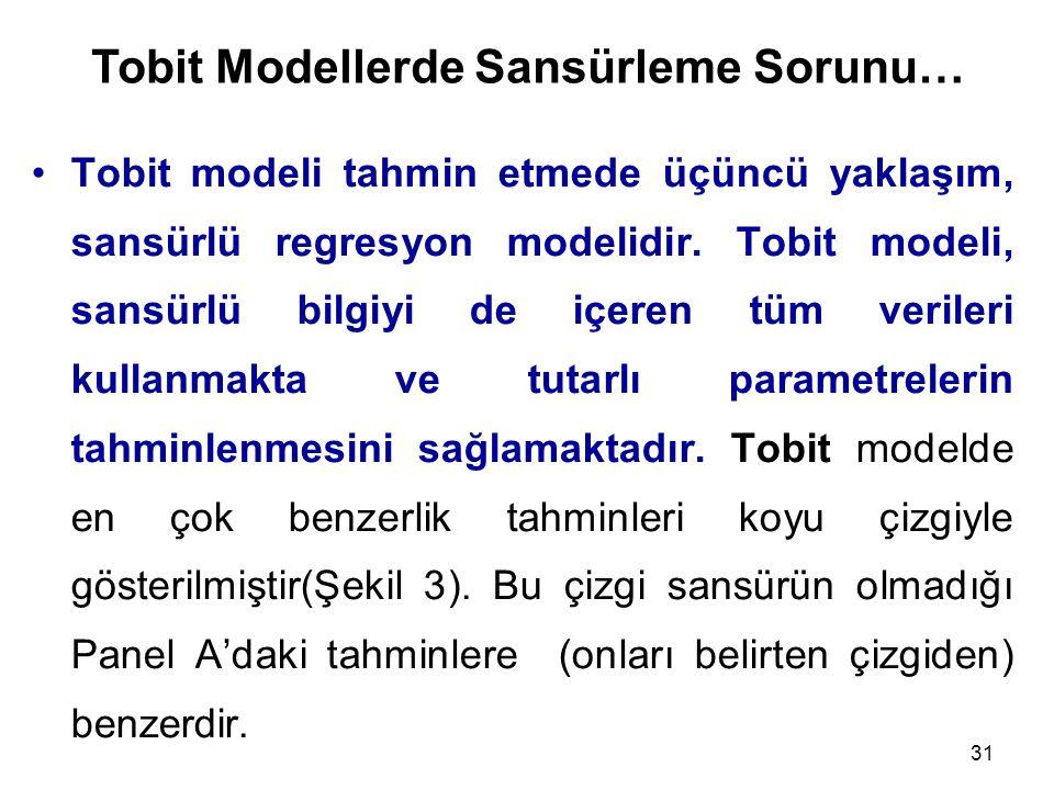 Tobit Modellerde Sansürleme Sorunu…
