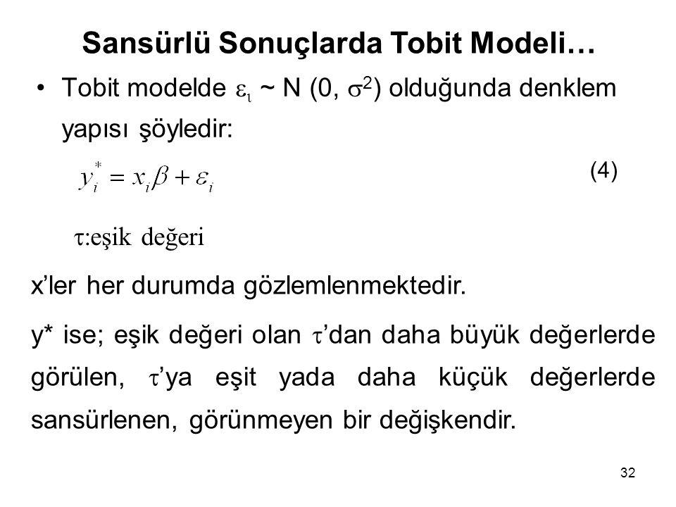 Sansürlü Sonuçlarda Tobit Modeli…