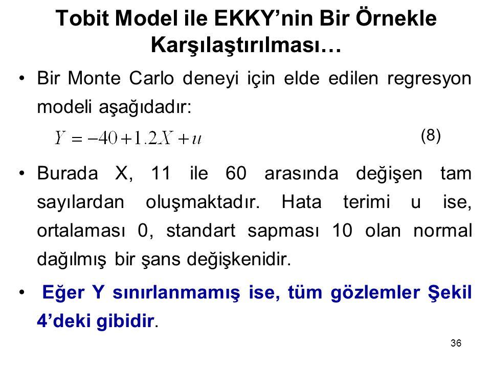 Tobit Model ile EKKY'nin Bir Örnekle Karşılaştırılması…