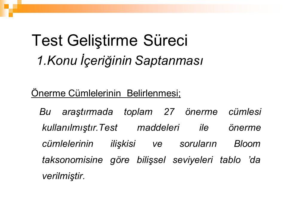 Test Geliştirme Süreci 1.Konu İçeriğinin Saptanması