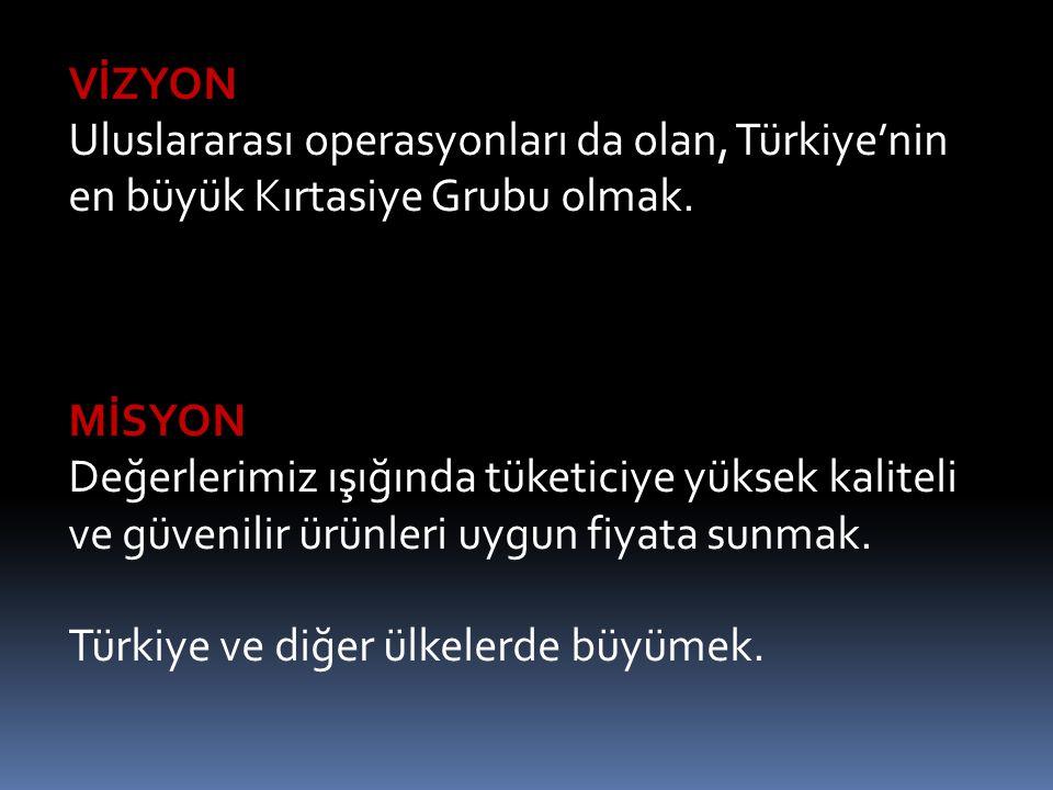 VİZYON Uluslararası operasyonları da olan, Türkiye'nin en büyük Kırtasiye Grubu olmak. MİSYON.