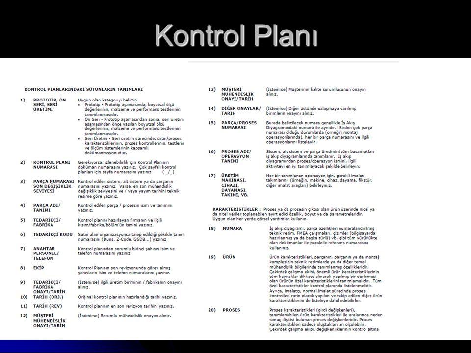 Kontrol Planı