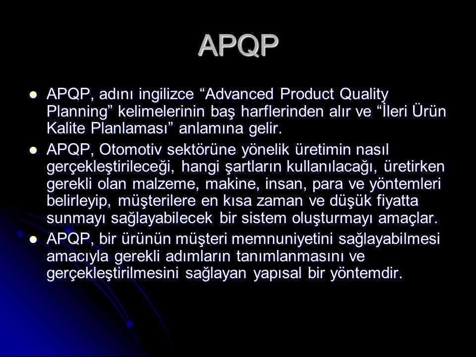 APQP APQP, adını ingilizce Advanced Product Quality Planning kelimelerinin baş harflerinden alır ve İleri Ürün Kalite Planlaması anlamına gelir.