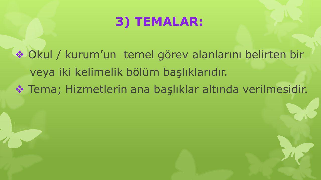 3) TEMALAR: Okul / kurum'un temel görev alanlarını belirten bir