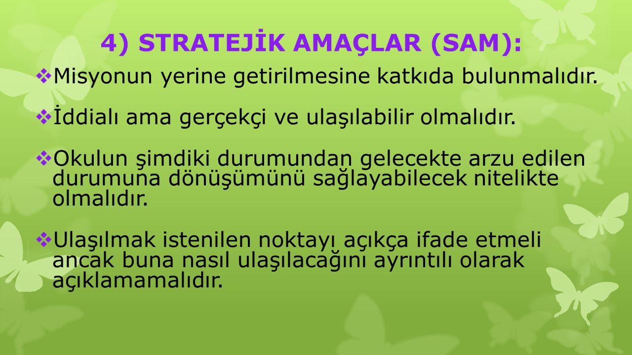 4) STRATEJİK AMAÇLAR (SAM):