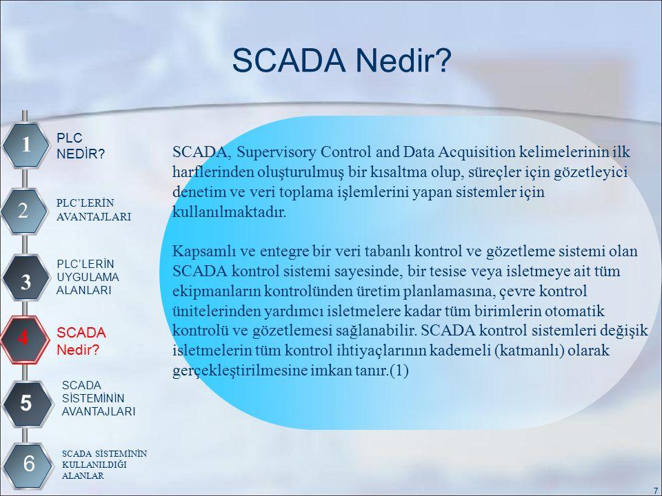 SCADA Nedir 1. PLC NEDİR
