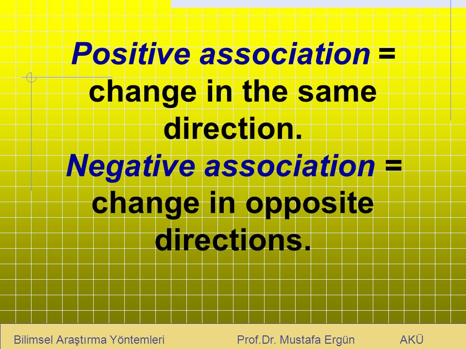 Positive association = change in the same direction