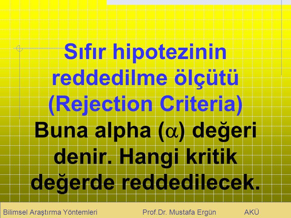 Sıfır hipotezinin reddedilme ölçütü (Rejection Criteria) Buna alpha () değeri denir. Hangi kritik değerde reddedilecek.